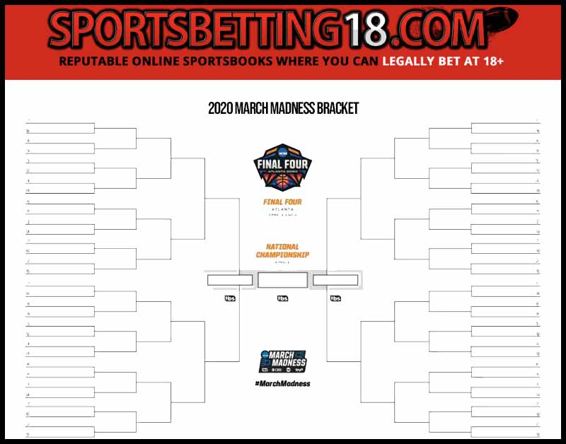 SB March Madness 2020 Bracket