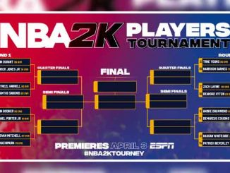 NBA2k Tournamnet
