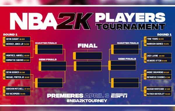 NBA2k Tournamnet
