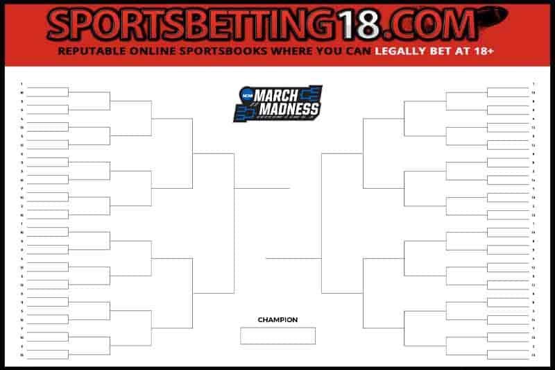 2021 March Madness Bracket